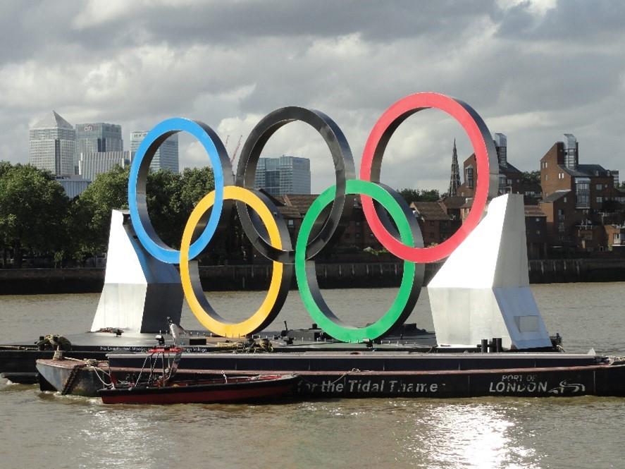 Leadership Lessons from The Olympic Games Tokyo 2020